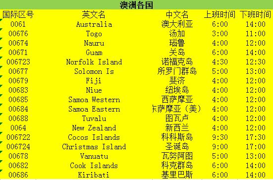 各国工作时间表