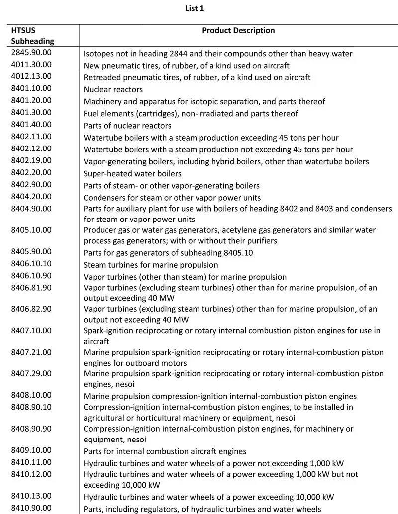 7月6日生效!1102种产品全清单!美国500亿加税产品速查