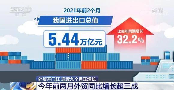 出口订单大涨50%以上!商机来了!今年1-2月,哪些产品爆单了?